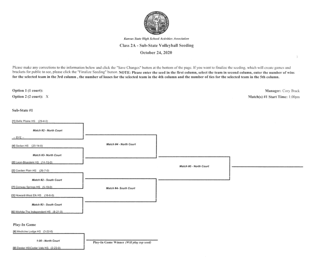 Volleyball Sub-State Bracket