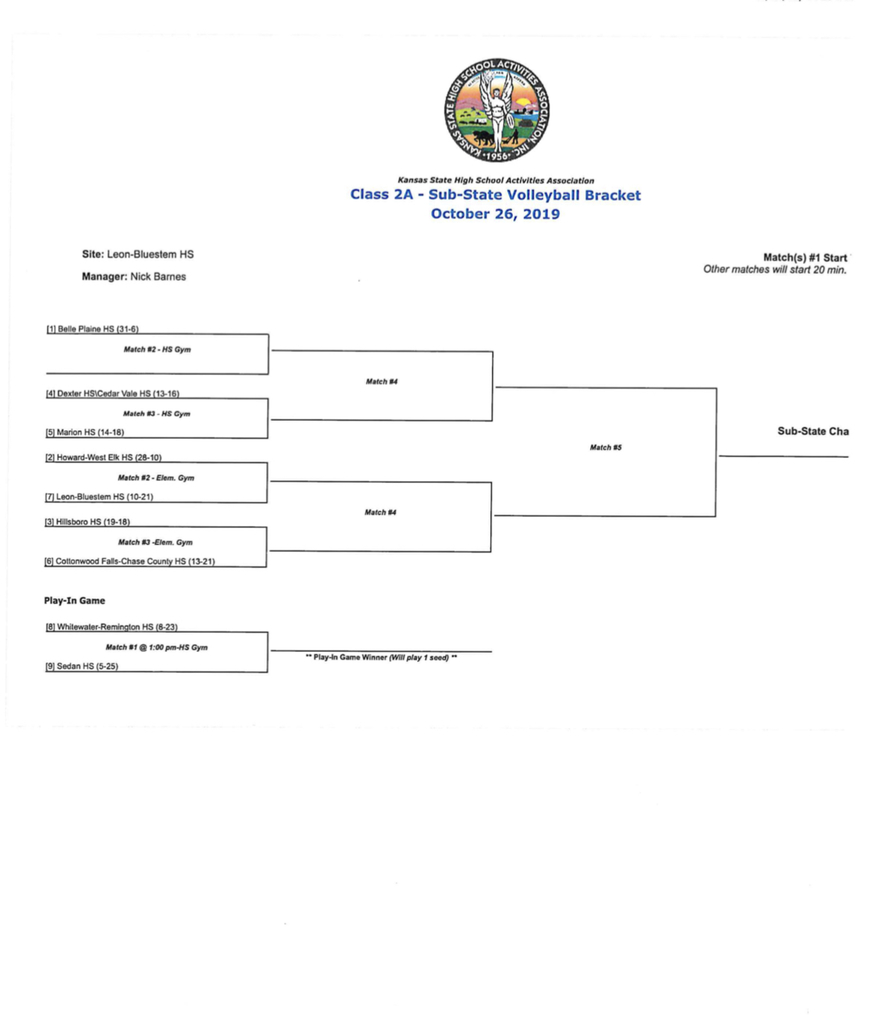 Bluestem Sub-State Volleyball Bracket
