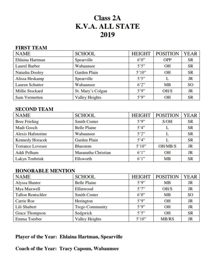 All State Teams