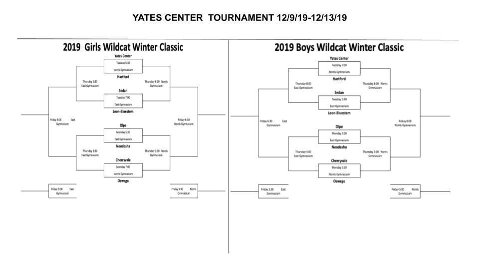 Yates Center Bracket