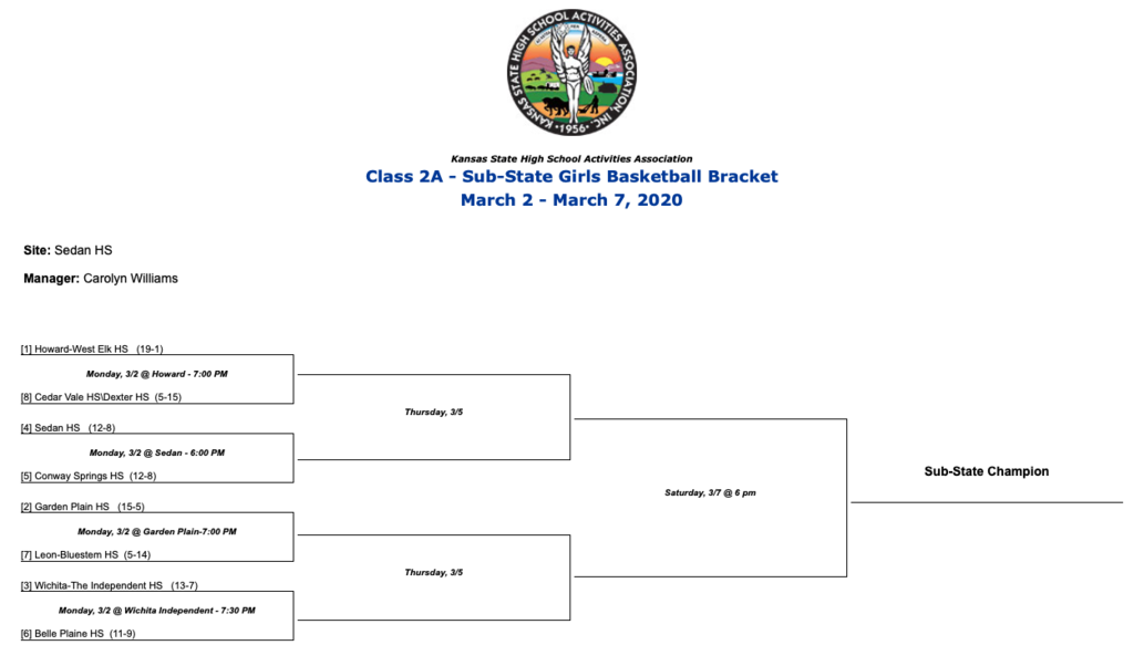Sub-State Basketball Brackets