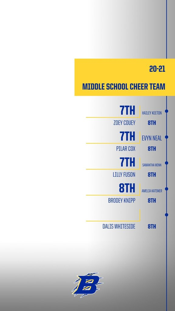 MS Cheer Team